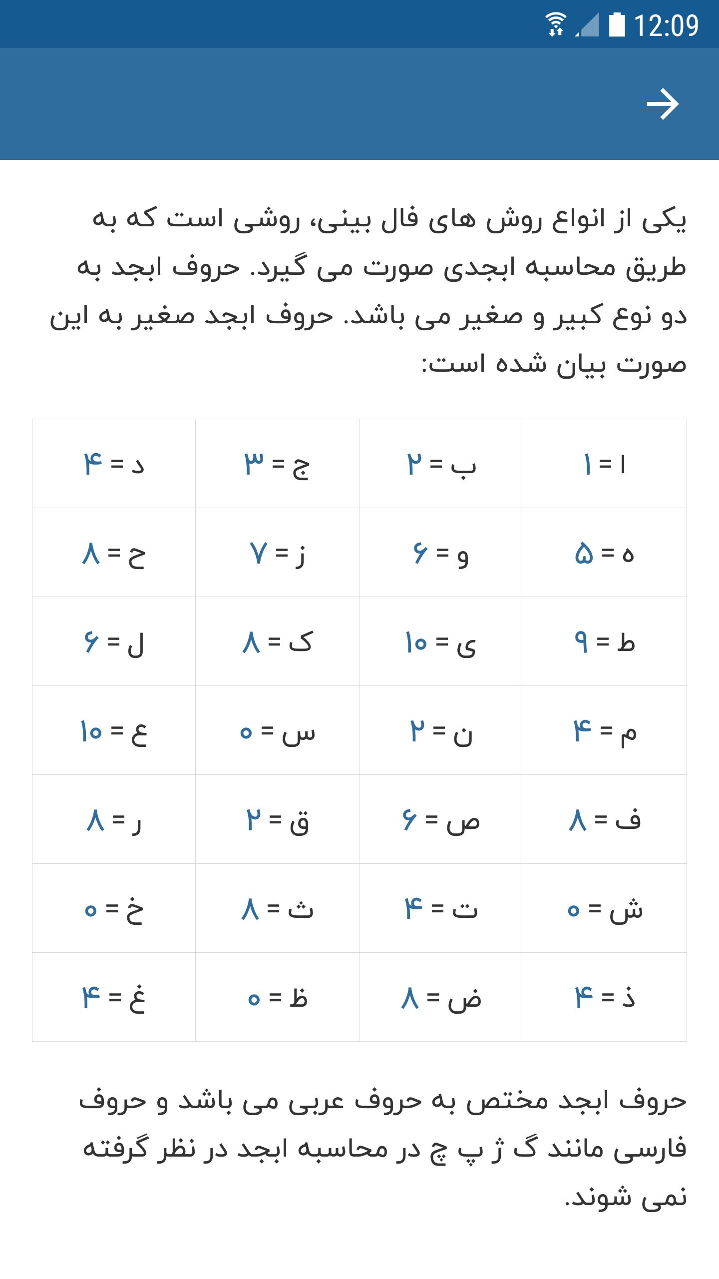 تصویر 10 فال ابجد + محاسبه ابجد