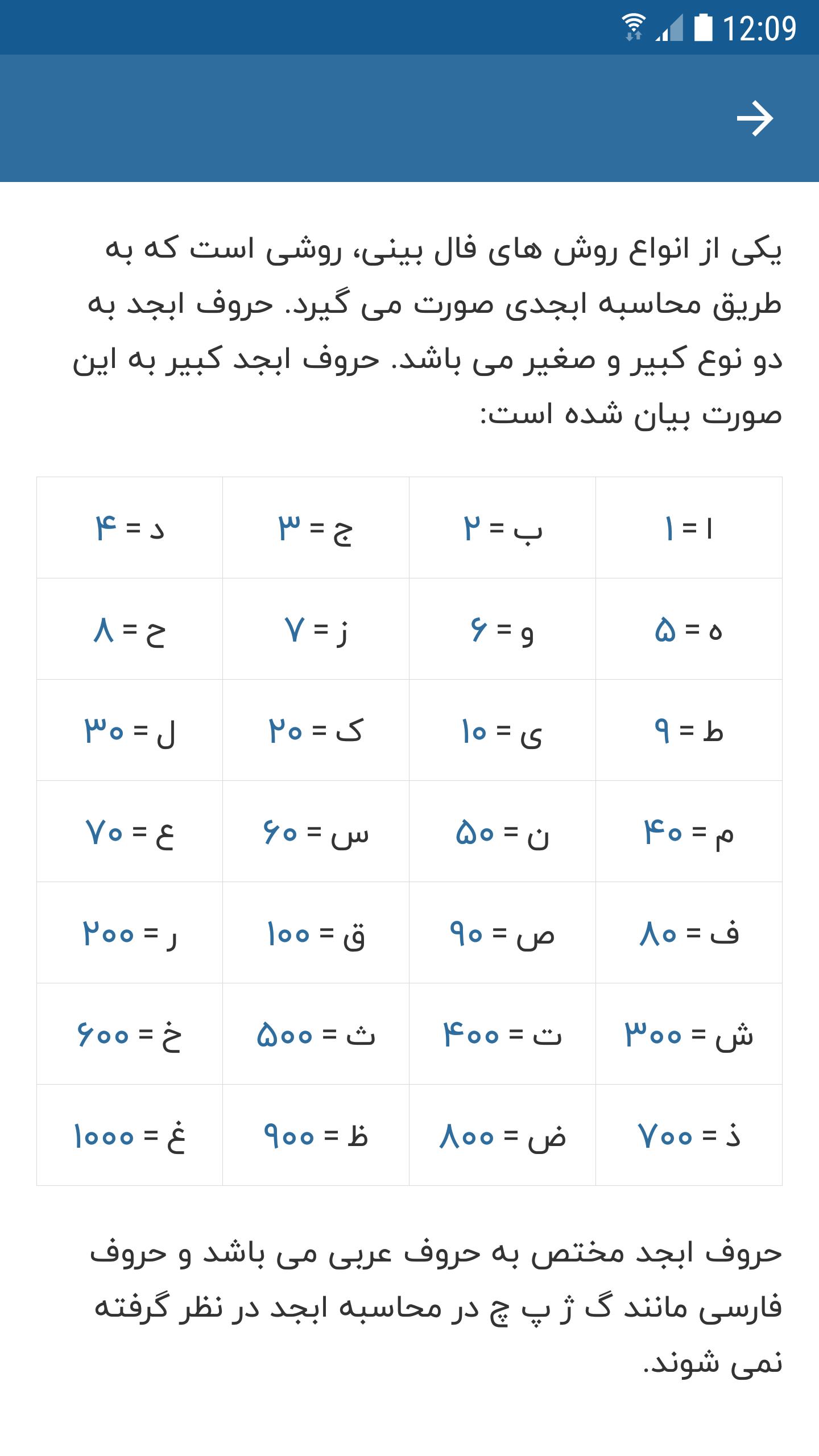 تصویر 9 فال ابجد + محاسبه ابجد